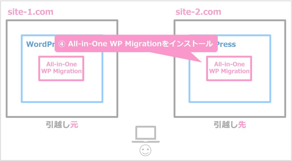 All-in-One WP Migrationのインストール